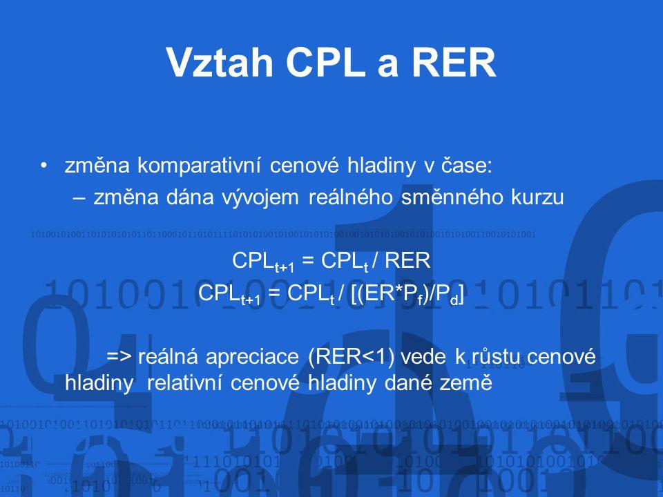 CPLt+1 = CPLt / [(ER*Pf)/Pd]